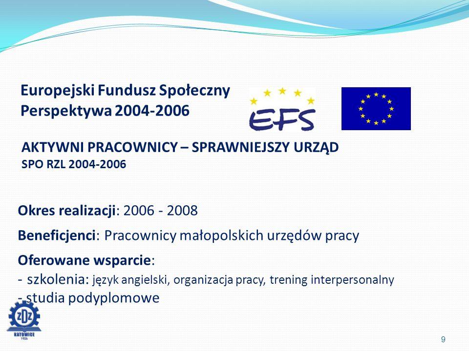 9 AKTYWNI PRACOWNICY – SPRAWNIEJSZY URZĄD SPO RZL 2004-2006 Okres realizacji: 2006 - 2008 Beneficjenci: Pracownicy małopolskich urzędów pracy Oferowane wsparcie: -szkolenia: język angielski, organizacja pracy, trening interpersonalny - studia podyplomowe Europejski Fundusz Społeczny Perspektywa 2004-2006