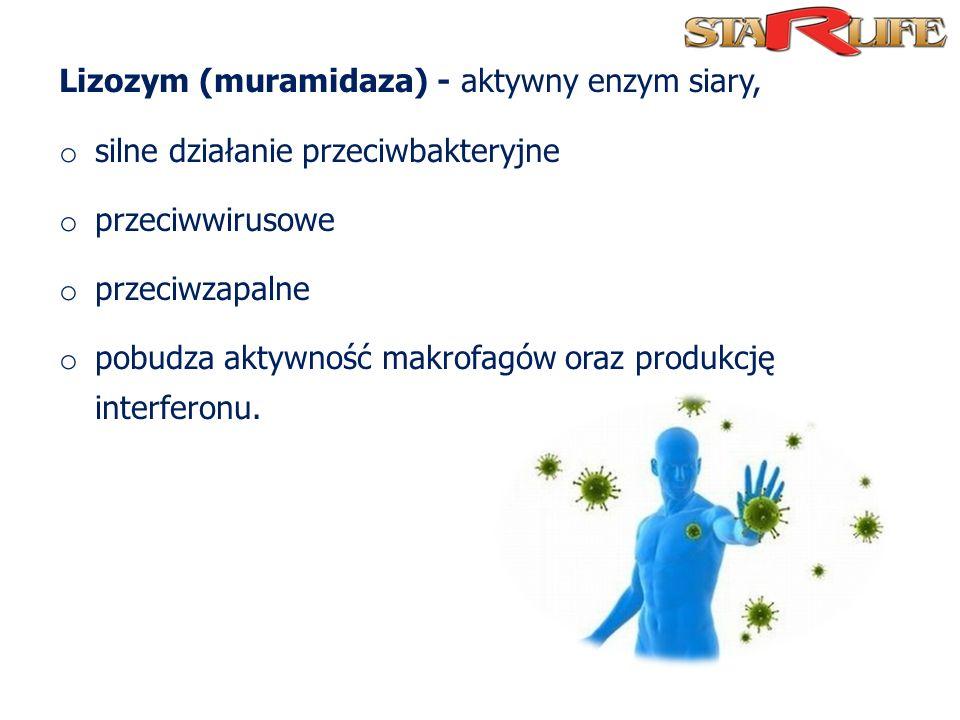 Lizozym (muramidaza) - aktywny enzym siary, o silne działanie przeciwbakteryjne o przeciwwirusowe o przeciwzapalne o pobudza aktywność makrofagów oraz produkcję interferonu.