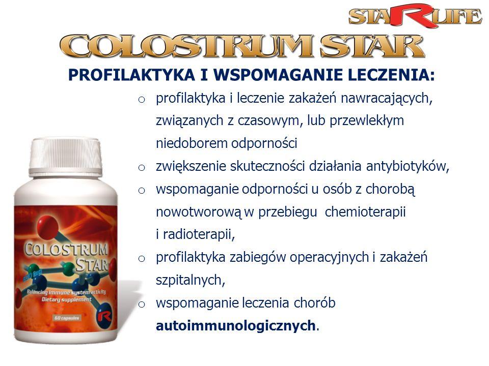 Suplementacja z udziałem COLOSTRUM STAR może być alternatywną metodą w profilaktyce i terapii chorób infekcyjnych i nie infekcyjnych: 1.częste infekcje: nosa, zatok, gardła, oskrzeli, choroby płuc, 2.choroby autoimmunologiczne, 3.choroby cywilizacyjne w tym choroby onkologiczne, 4.wspomaganie leczenia uszkodzeń skóry, w tym ran pooperacyjnych, wrzodów, oparzeń, 5.choroby przewodu pokarmowego, żołądka, jelit, okrężnicy, 6.profilaktyka cukrzycy, 7.zespół chronicznego zmęczenia, wyczerpanie i niedomagania starszego wieku, 8.oznaki przedwczesnego starzenia.