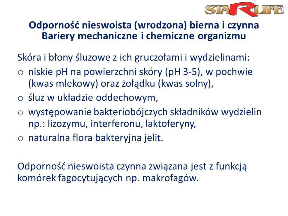 Skóra i błony śluzowe z ich gruczołami i wydzielinami: o niskie pH na powierzchni skóry (pH 3-5), w pochwie (kwas mlekowy) oraz żołądku (kwas solny), o śluz w układzie oddechowym, o występowanie bakteriobójczych składników wydzielin np.: lizozymu, interferonu, laktoferyny, o naturalna flora bakteryjna jelit.