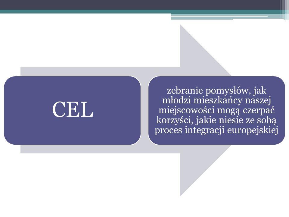 CEL zebranie pomysłów, jak młodzi mieszkańcy naszej miejscowości mogą czerpać korzyści, jakie niesie ze sobą proces integracji europejskiej