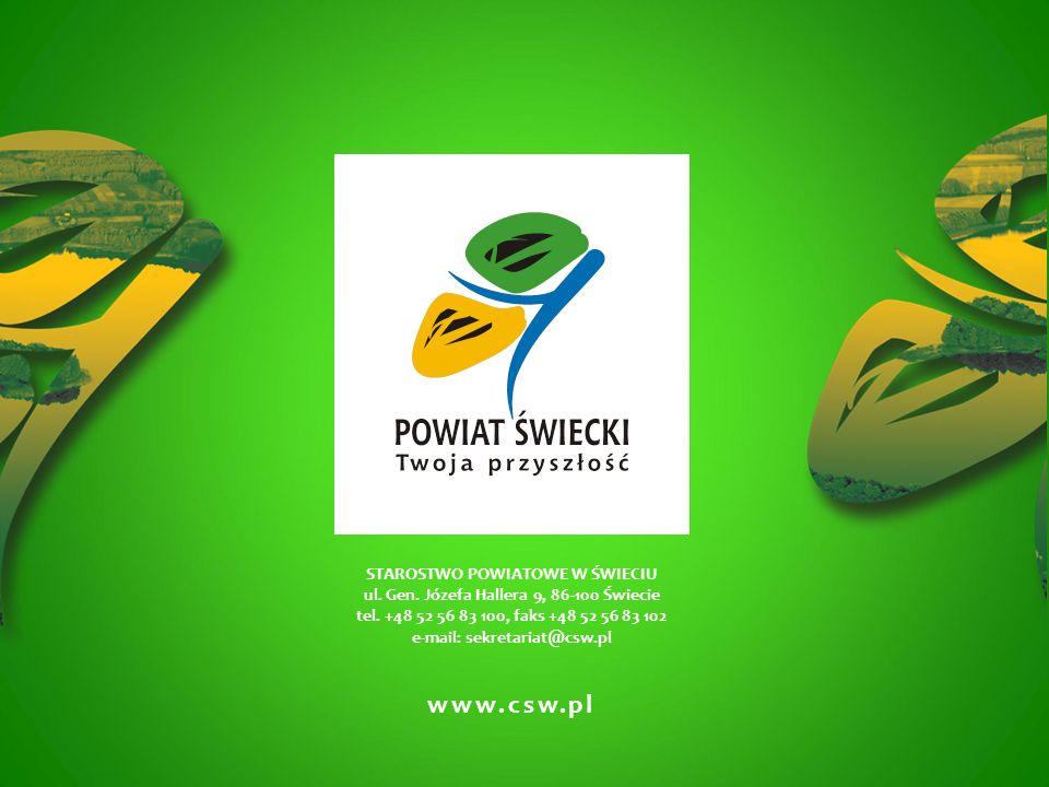www.csw.pl Nowe działalności gospodarcze