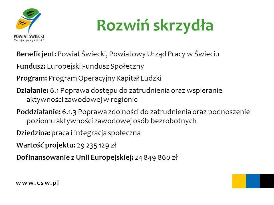 www.csw.pl Rozwiń skrzydła Beneficjent: Powiat Świecki, Powiatowy Urząd Pracy w Świeciu Fundusz: Europejski Fundusz Społeczny Program: Program Operacy