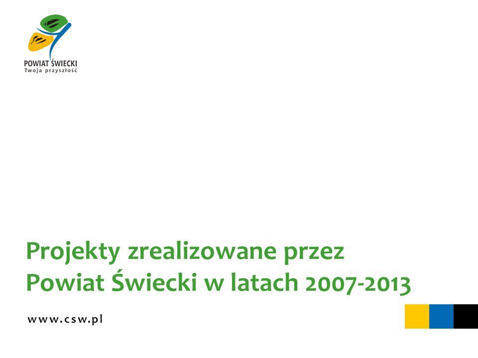 www.csw.pl Kolektory słoneczne jako alternatywne źródło energii cieplnej dla NZOZ Nowy Szpital w Świeciu Beneficjent: Nowy Szpital Sp.