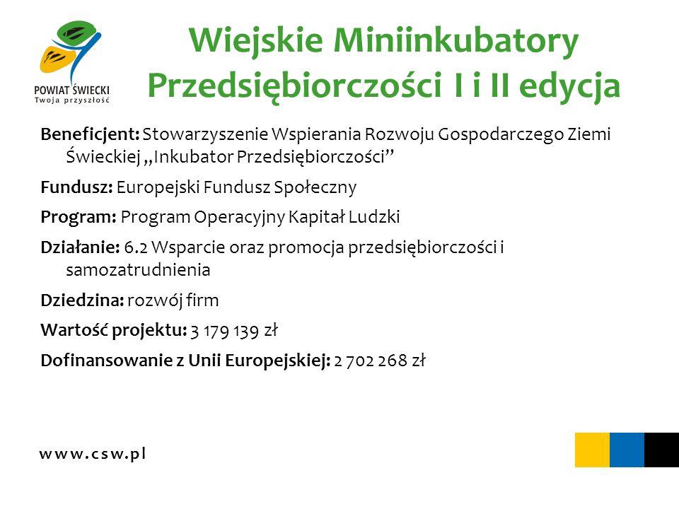 www.csw.pl Wiejskie Miniinkubatory Przedsiębiorczości I i II edycja Beneficjent: Stowarzyszenie Wspierania Rozwoju Gospodarczego Ziemi Świeckiej Inkub
