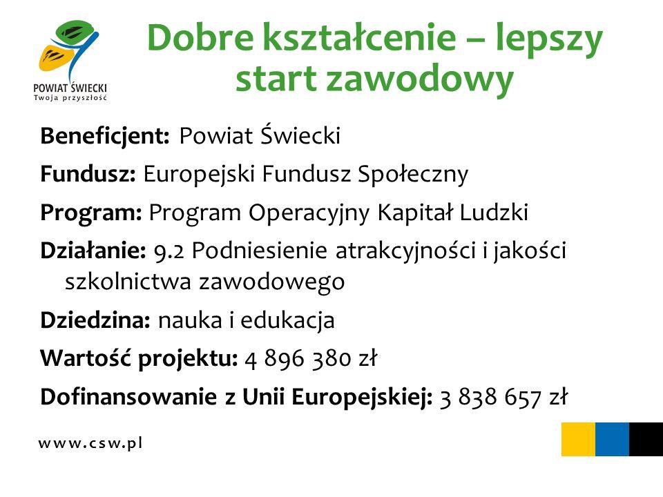 www.csw.pl Dobre kształcenie – lepszy start zawodowy Beneficjent: Powiat Świecki Fundusz: Europejski Fundusz Społeczny Program: Program Operacyjny Kap