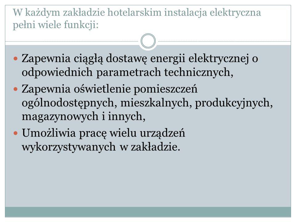 Instalacje elektryczne dzielimy ze względu na: I.