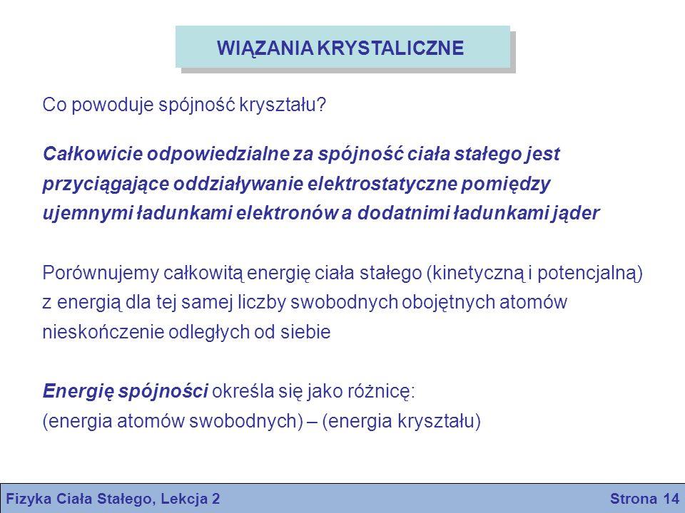 Fizyka Ciała Stałego, Lekcja 2 Strona 14 WIĄZANIA KRYSTALICZNE Co powoduje spójność kryształu? Całkowicie odpowiedzialne za spójność ciała stałego jes