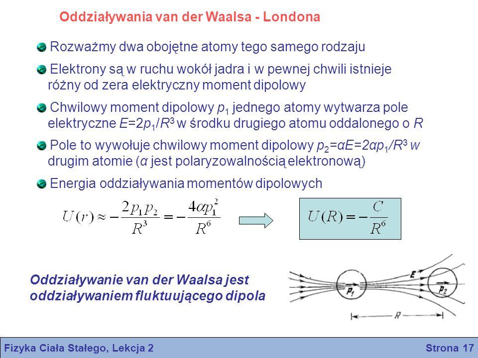 Fizyka Ciała Stałego, Lekcja 2 Strona 17 Oddziaływania van der Waalsa - Londona Rozważmy dwa obojętne atomy tego samego rodzaju Elektrony są w ruchu w