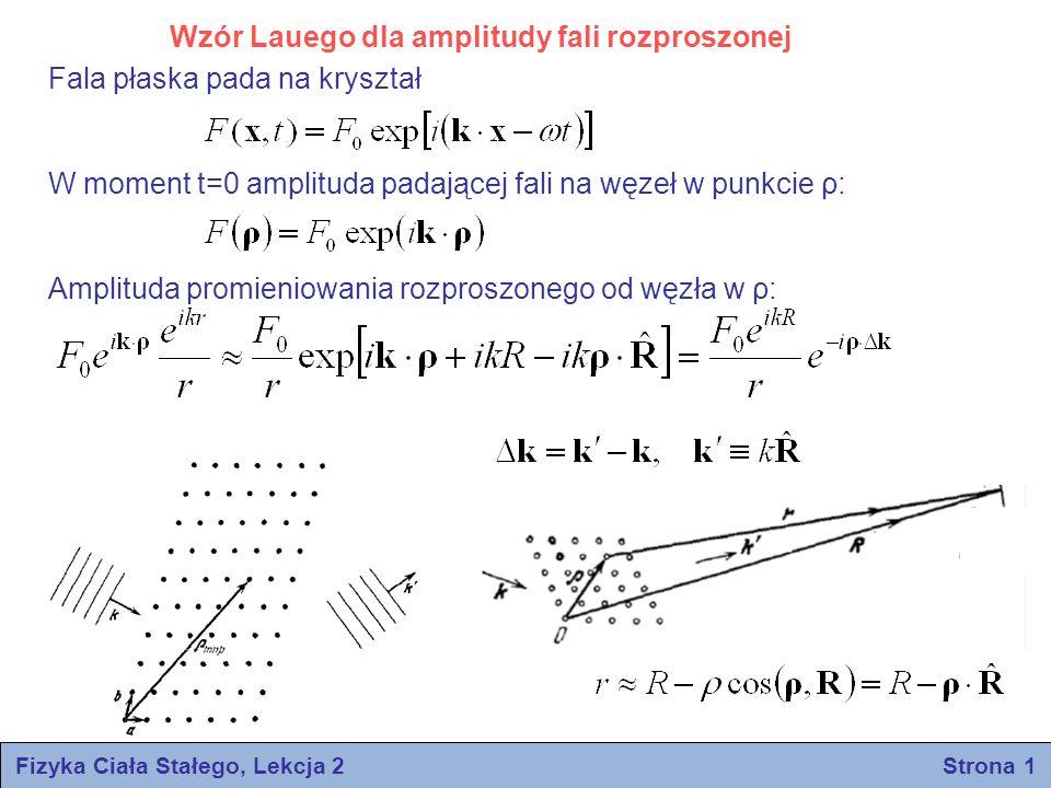 Amplituda promieniowania w punkcie R Natężenie fali rozproszonej Maxima występują, gdy Fizyka Ciała Stałego, Lekcja 2 Strona 2 równania Lauego q,r,s są liczbami całkowitymi