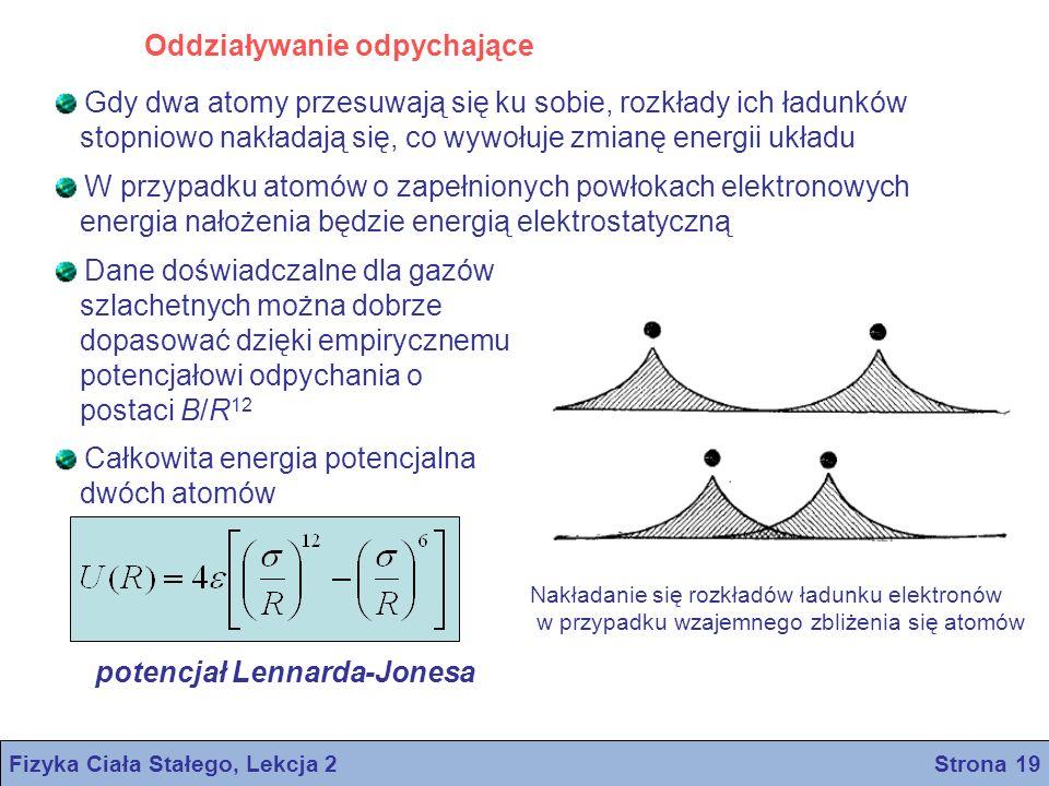 Fizyka Ciała Stałego, Lekcja 2 Strona 19 Oddziaływanie odpychające Nakładanie się rozkładów ładunku elektronów w przypadku wzajemnego zbliżenia się at