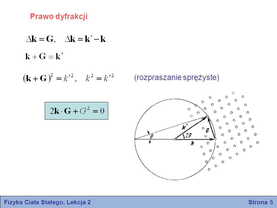 Strefy Brillouina Fizyka Ciała Stałego, Lekcja 2 Strona 6 Strefa Brillouina jest komórką Wignera-Seitza odwrotnej sieci (wektor –G zamiast G) wektor k na płaszczyźnie prostopadłej do G przez środek G spełnia warunek dyfrakcji