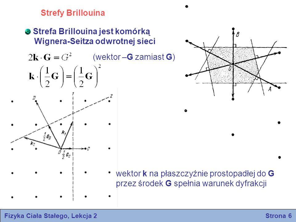 Fizyka Ciała Stałego, Lekcja 2 Strona 17 Oddziaływania van der Waalsa - Londona Rozważmy dwa obojętne atomy tego samego rodzaju Elektrony są w ruchu wokół jadra i w pewnej chwili istnieje różny od zera elektryczny moment dipolowy Chwilowy moment dipolowy p 1 jednego atomy wytwarza pole elektryczne E=2p 1 /R 3 w środku drugiego atomu oddalonego o R Pole to wywołuje chwilowy moment dipolowy p 2 =αE=2αp 1 /R 3 w drugim atomie (α jest polaryzowalnością elektronową) Energia oddziaływania momentów dipolowych Oddziaływanie van der Waalsa jest oddziaływaniem fluktuującego dipola