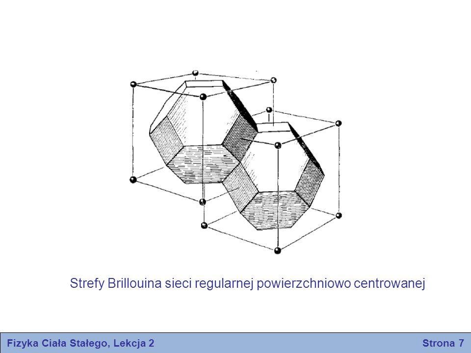 Fizyka Ciała Stałego, Lekcja 2 Strona 8 W komórce znajduje się s atomów z jądrem każdego j-go atomu komórki w położeniu, określonym zależnością względem węzła sieci jako początku układu r j Załóżmy, że wszystkie elektrony j-go atomu są zgromadzone w punkcie r j Niech f j stanowi miarę sił rozproszenia j-go atomu Całkowita amplituda rozproszenia Geometryczny czynnik strukturalny