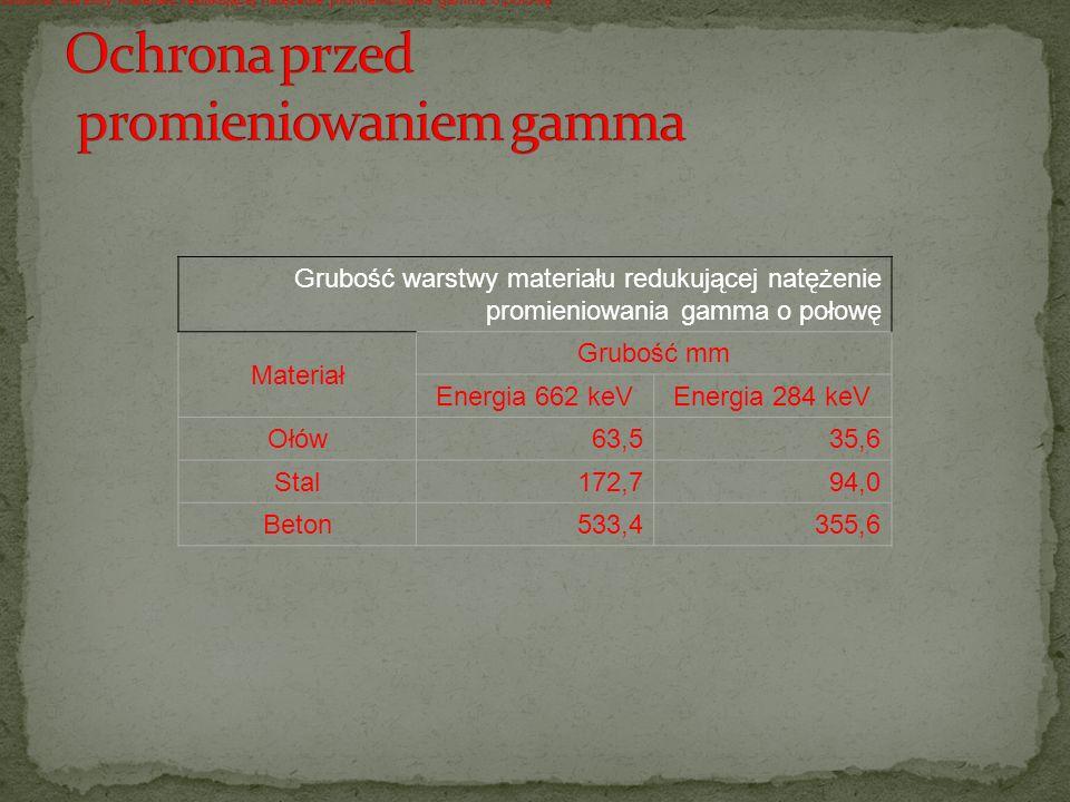 Grubość warstwy materiału redukującej natężenie promieniowania gamma o połowę Materiał Grubość mm Energia 662 keVEnergia 284 keV Ołów63,535,6 Stal172,