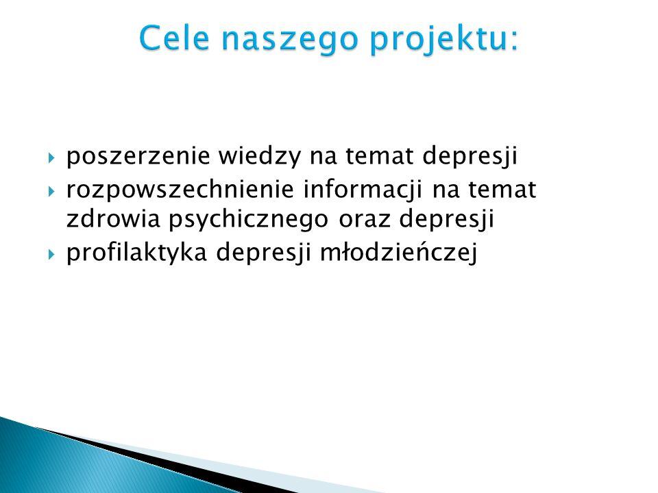 poszerzenie wiedzy na temat depresji rozpowszechnienie informacji na temat zdrowia psychicznego oraz depresji profilaktyka depresji młodzieńczej