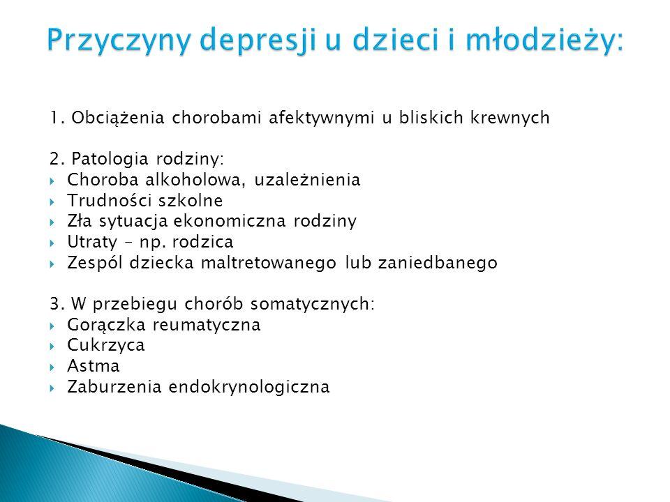 1. Obciążenia chorobami afektywnymi u bliskich krewnych 2. Patologia rodziny: Choroba alkoholowa, uzależnienia Trudności szkolne Zła sytuacja ekonomic