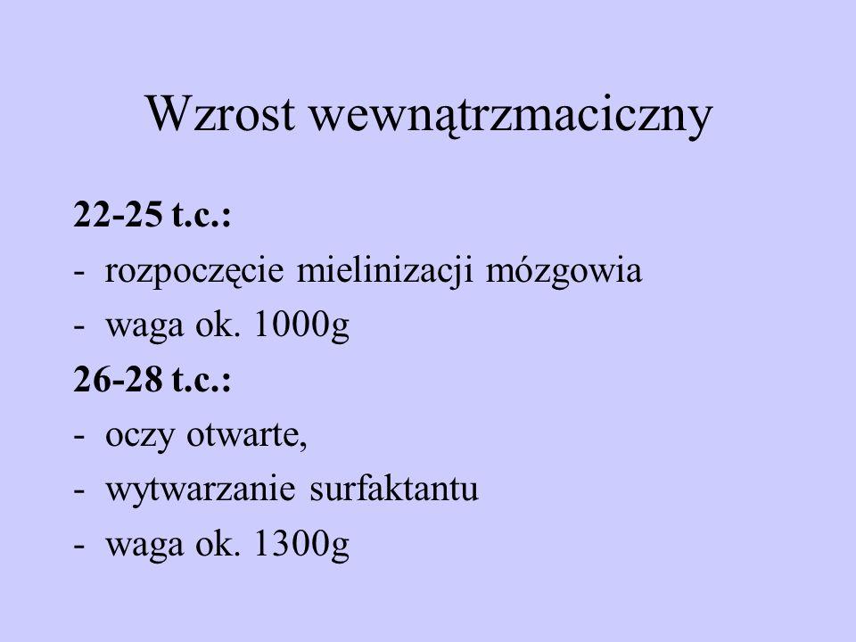 Wzrost wewnątrzmaciczny 22-25 t.c.: -rozpoczęcie mielinizacji mózgowia -waga ok. 1000g 26-28 t.c.: -oczy otwarte, -wytwarzanie surfaktantu -waga ok. 1