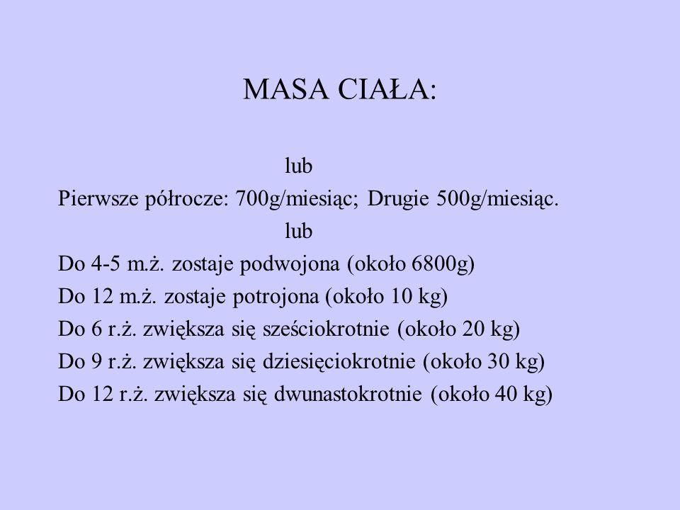 MASA CIAŁA: lub Pierwsze półrocze: 700g/miesiąc; Drugie 500g/miesiąc. lub Do 4-5 m.ż. zostaje podwojona (około 6800g) Do 12 m.ż. zostaje potrojona (ok