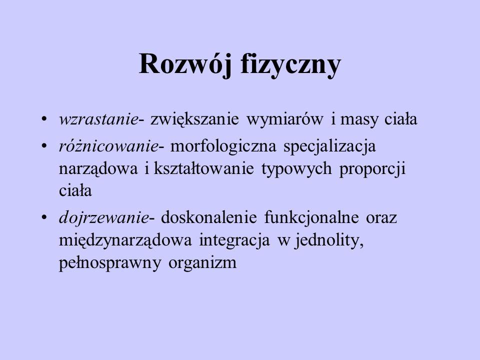 METODY OCENY ROZWOJU FIZYCZNEGO: Tabele norm Siatki centylowe Wskaźniki proporcji-Queteleta (masa ciała/wysokość ciała) Morfogramy (ocena proporcji między odcinkami masy ciała) Wskaźniki składu ciała Wiek biologiczny: morfologiczny, zębowy, cech płciowych)