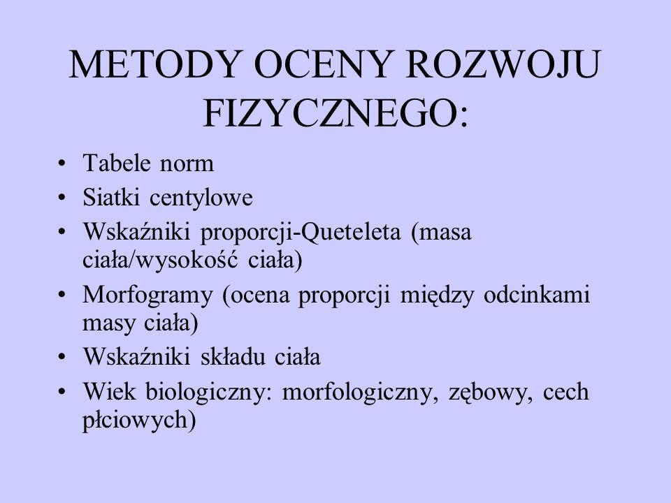 METODY OCENY ROZWOJU FIZYCZNEGO: Tabele norm Siatki centylowe Wskaźniki proporcji-Queteleta (masa ciała/wysokość ciała) Morfogramy (ocena proporcji mi