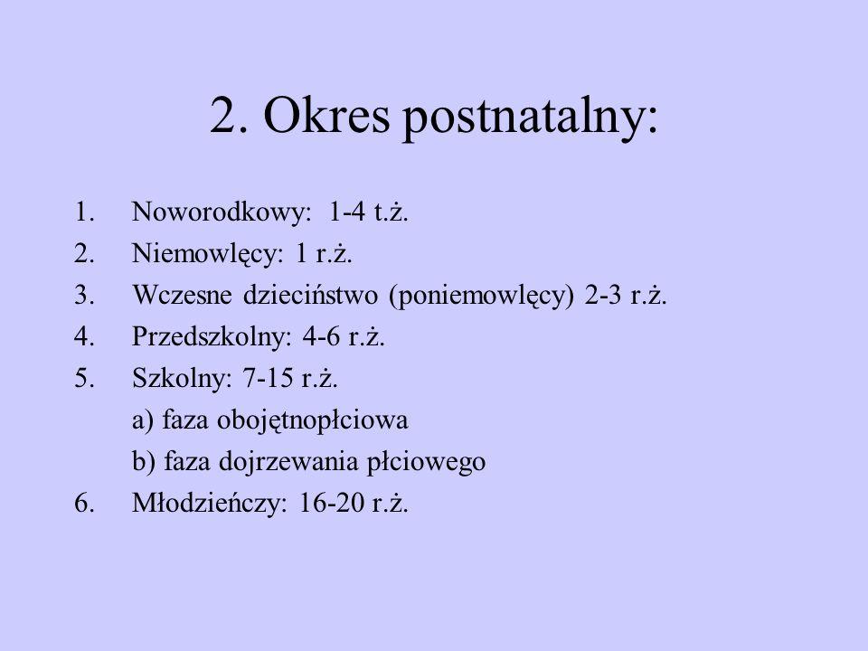 ROZWÓJ FIZYCZNY DRUGIE ZĄBKOWANIE: - ok.6-7 r.ż.