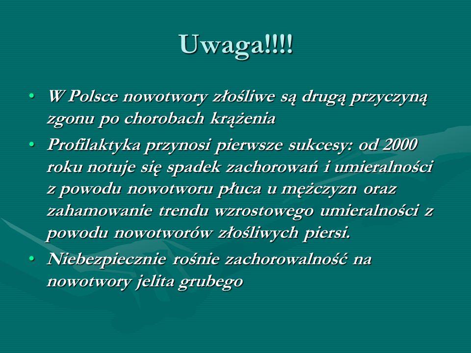Uwaga!!!! W Polsce nowotwory złośliwe są drugą przyczyną zgonu po chorobach krążeniaW Polsce nowotwory złośliwe są drugą przyczyną zgonu po chorobach