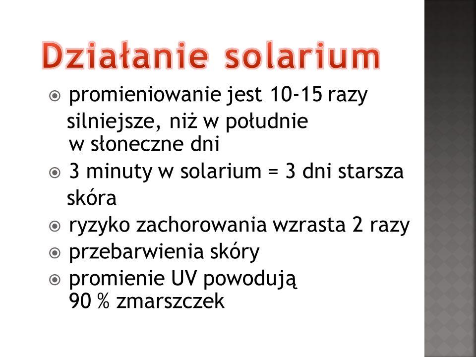 promieniowanie jest 10-15 razy silniejsze, niż w południe w słoneczne dni 3 minuty w solarium = 3 dni starsza skóra ryzyko zachorowania wzrasta 2 razy