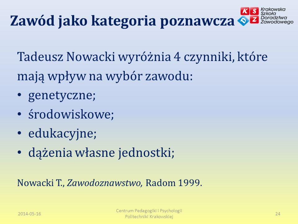 Zawód jako kategoria poznawcza Tadeusz Nowacki wyróżnia 4 czynniki, które mają wpływ na wybór zawodu: genetyczne; środowiskowe; edukacyjne; dążenia własne jednostki; Nowacki T., Zawodoznawstwo, Radom 1999.
