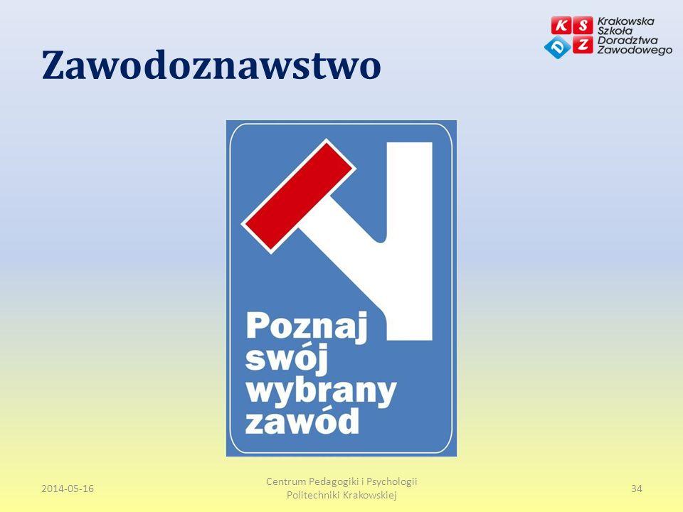 Zawodoznawstwo 2014-05-16 Centrum Pedagogiki i Psychologii Politechniki Krakowskiej 34