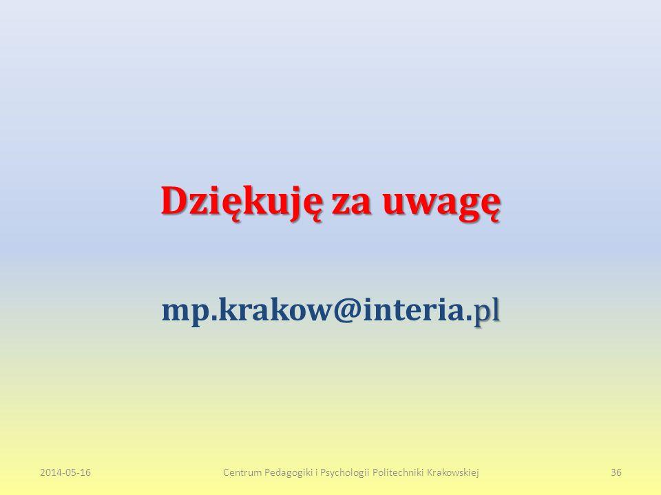 Dziękuję za uwagę pl mp.krakow@interia.pl 2014-05-16Centrum Pedagogiki i Psychologii Politechniki Krakowskiej36