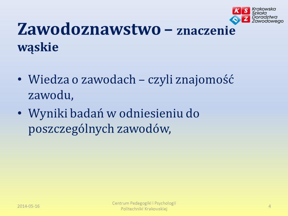 Zawodoznawstwo – znaczenie wąskie Wiedza o zawodach – czyli znajomość zawodu, Wyniki badań w odniesieniu do poszczególnych zawodów, 2014-05-16 Centrum Pedagogiki i Psychologii Politechniki Krakowskiej 4
