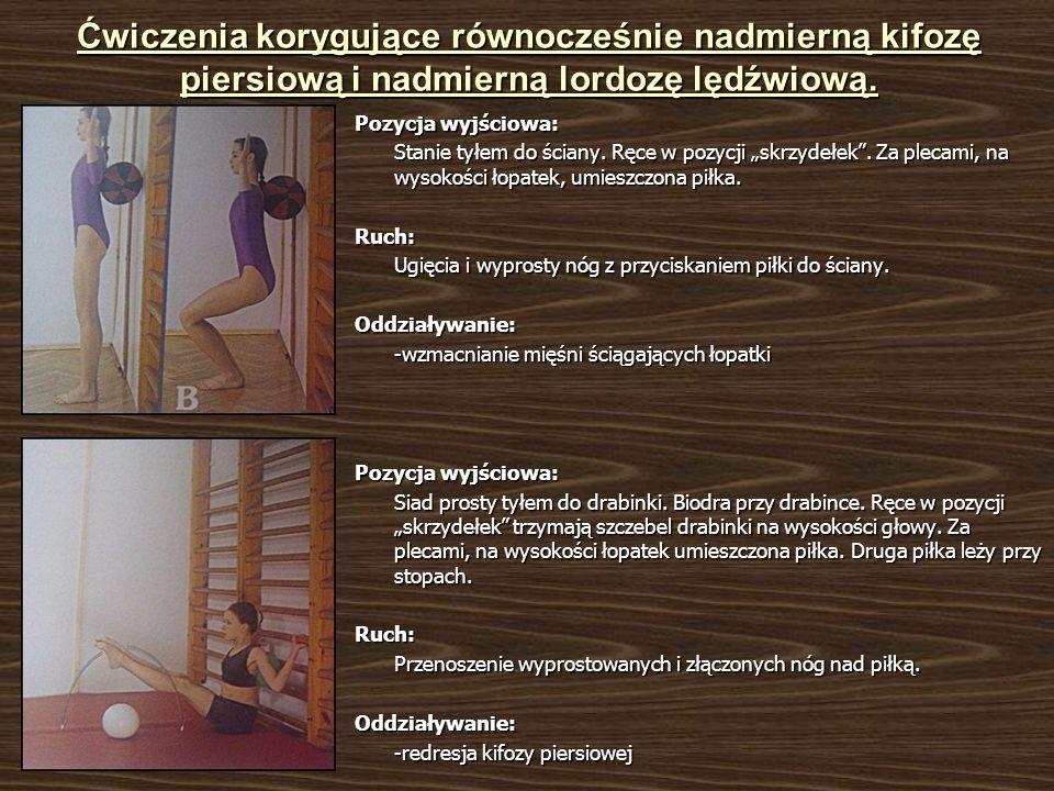 Ćwiczenia korygujące równocześnie nadmierną kifozę piersiową i nadmierną lordozę lędźwiową. Pozycja wyjściowa: Stanie tyłem do ściany. Ręce w pozycji