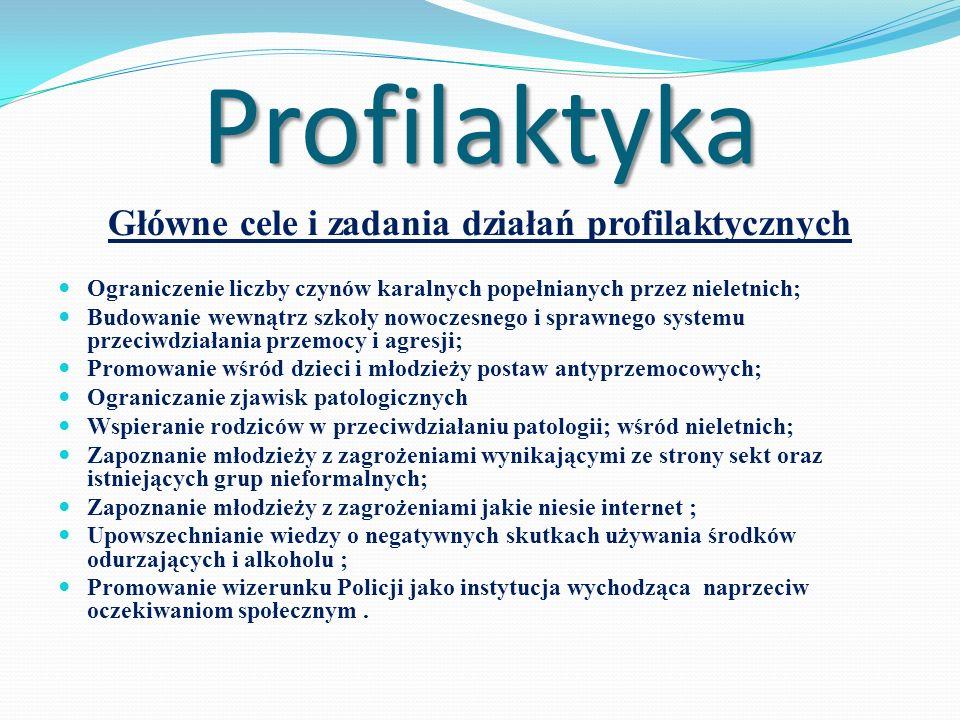 Profilaktyka Główne cele i zadania działań profilaktycznych Ograniczenie liczby czynów karalnych popełnianych przez nieletnich; Budowanie wewnątrz szk
