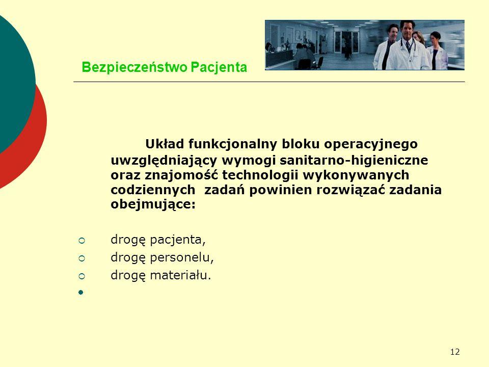 12 Bezpieczeństwo Pacjenta Układ funkcjonalny bloku operacyjnego uwzględniający wymogi sanitarno-higieniczne oraz znajomość technologii wykonywanych c