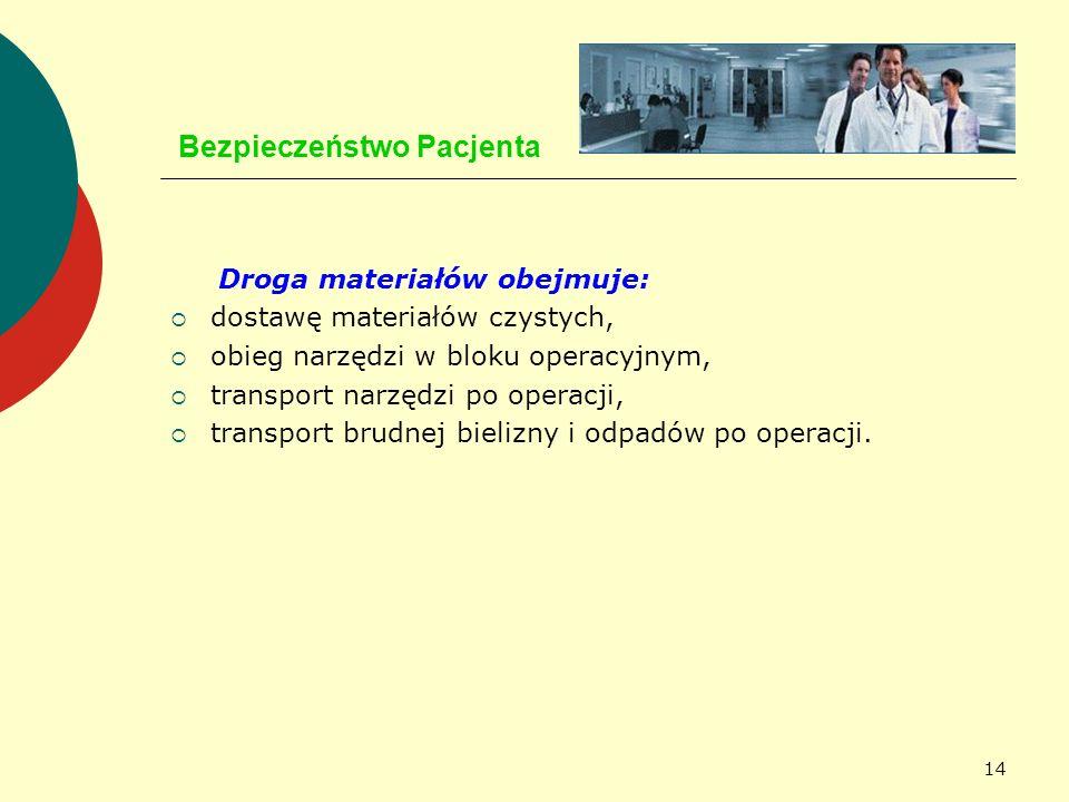 14 Bezpieczeństwo Pacjenta Droga materiałów obejmuje: dostawę materiałów czystych, obieg narzędzi w bloku operacyjnym, transport narzędzi po operacji,