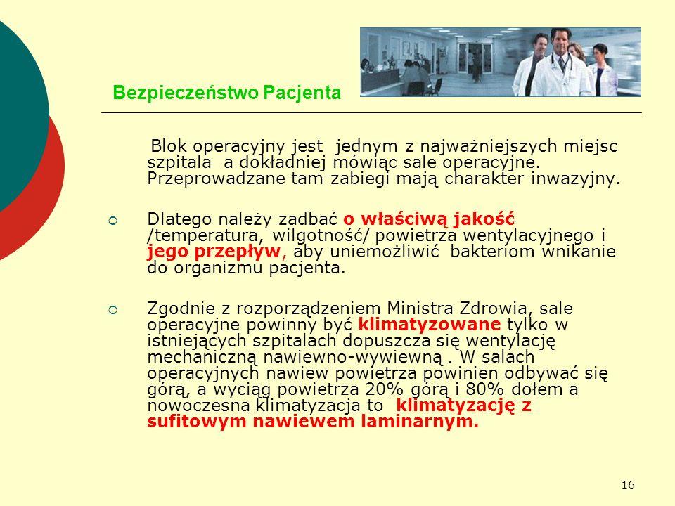 16 Bezpieczeństwo Pacjenta Blok operacyjny jest jednym z najważniejszych miejsc szpitala a dokładniej mówiąc sale operacyjne. Przeprowadzane tam zabie