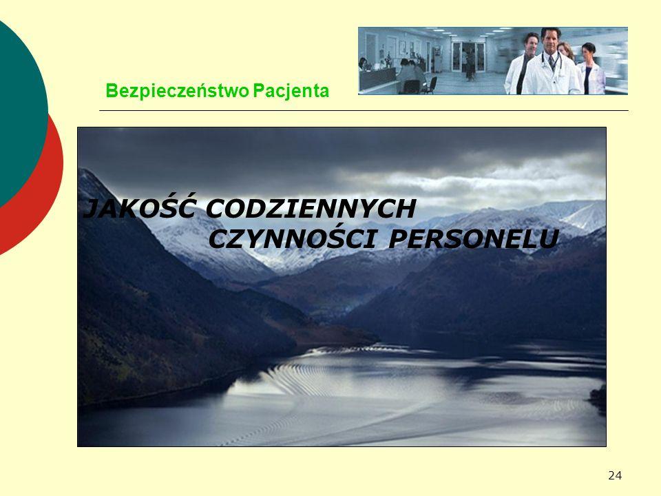 24 Bezpieczeństwo Pacjenta JAKOŚĆ CODZIENNYCH CZYNNOŚCI PERSONELU