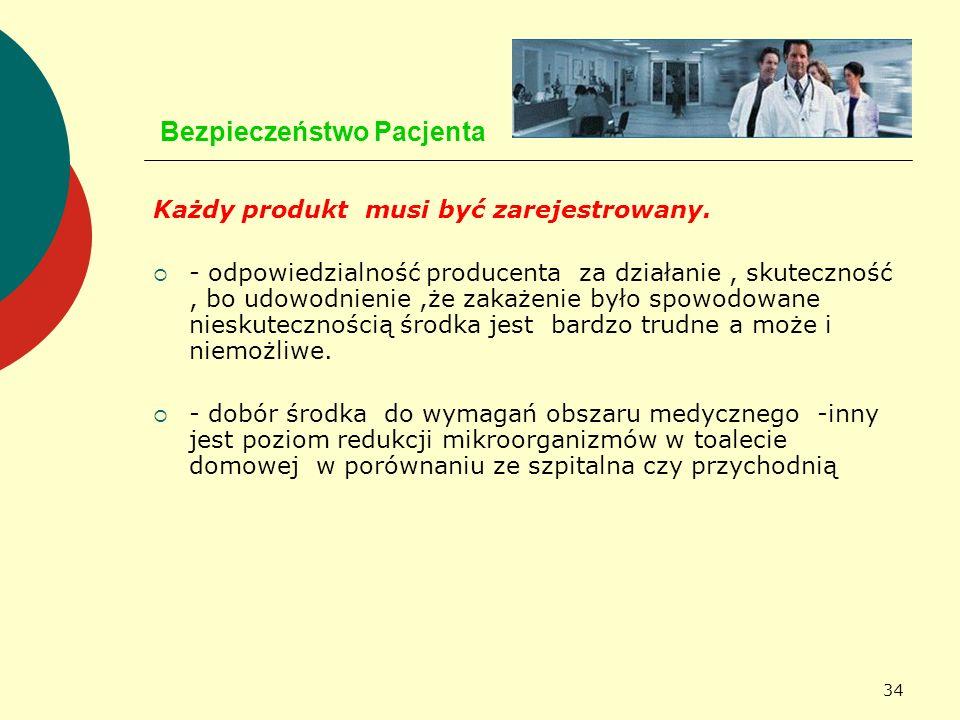 34 Bezpieczeństwo Pacjenta Każdy produkt musi być zarejestrowany. - odpowiedzialność producenta za działanie, skuteczność, bo udowodnienie,że zakażeni
