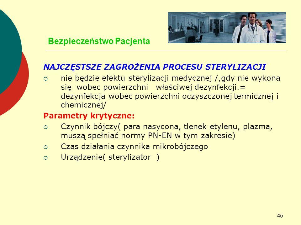 46 Bezpieczeństwo Pacjenta NAJCZĘSTSZE ZAGROŻENIA PROCESU STERYLIZACJI nie będzie efektu sterylizacji medycznej /,gdy nie wykona się wobec powierzchni