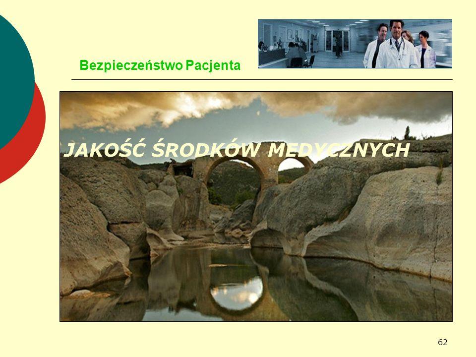 62 Bezpieczeństwo Pacjenta JAKOŚĆ ŚRODKÓW MEDYCZNYCH