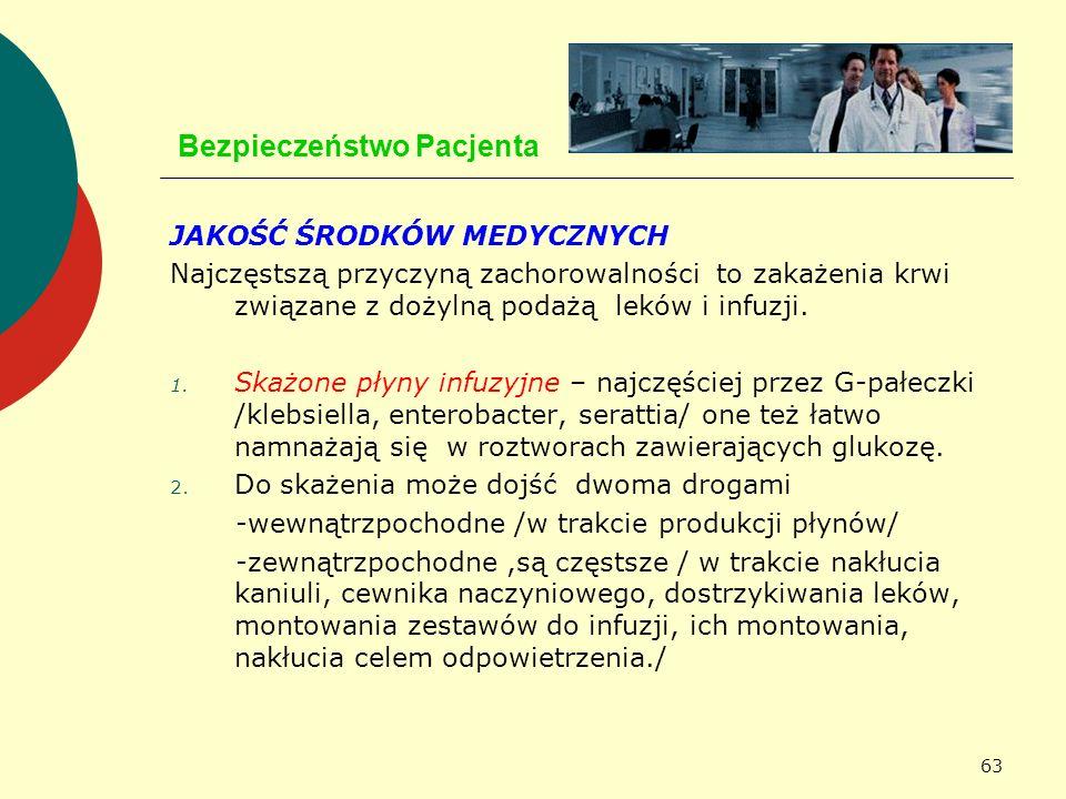 63 Bezpieczeństwo Pacjenta JAKOŚĆ ŚRODKÓW MEDYCZNYCH Najczęstszą przyczyną zachorowalności to zakażenia krwi związane z dożylną podażą leków i infuzji