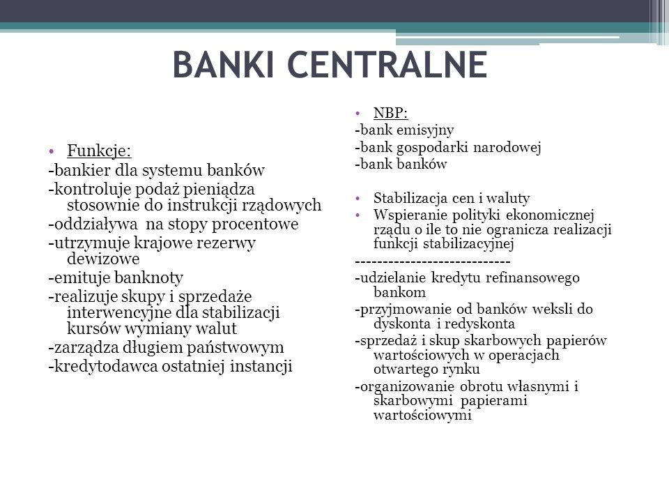 BANKI CENTRALNE Funkcje: -bankier dla systemu banków -kontroluje podaż pieniądza stosownie do instrukcji rządowych -oddziaływa na stopy procentowe -ut