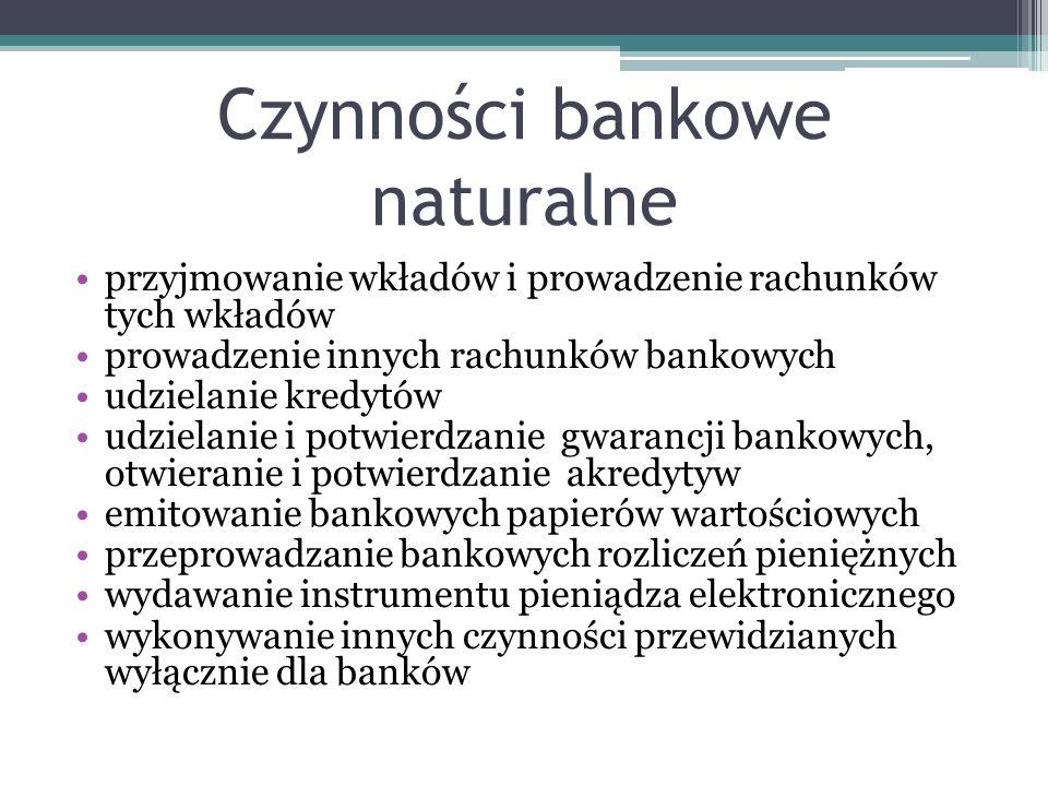 Czynności bankowe naturalne przyjmowanie wkładów i prowadzenie rachunków tych wkładów prowadzenie innych rachunków bankowych udzielanie kredytów udzie