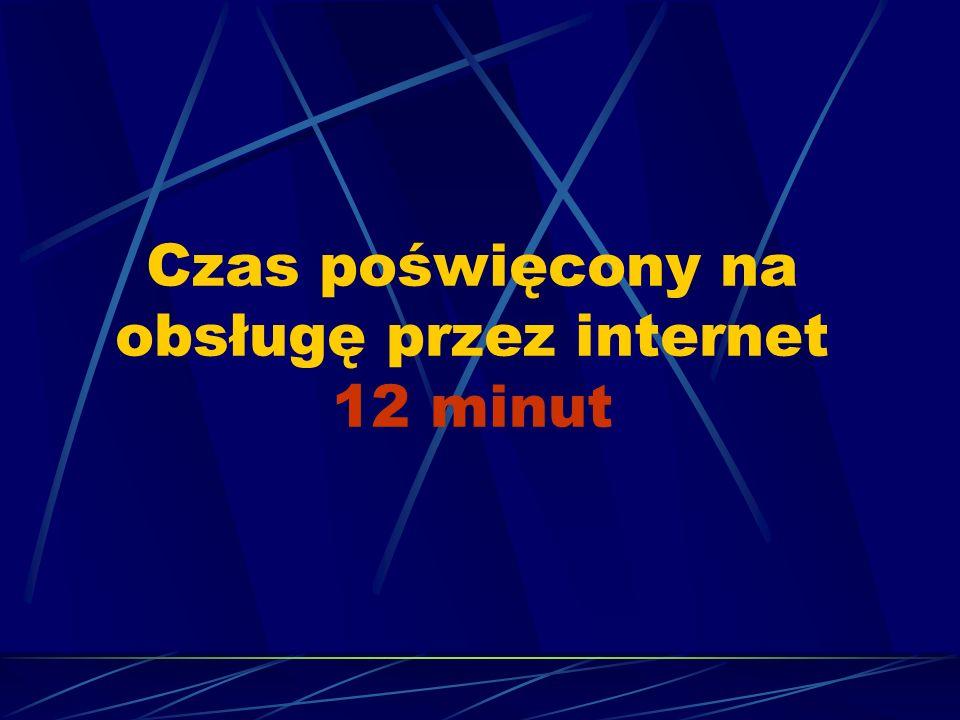 Czas poświęcony na obsługę przez internet 12 minut