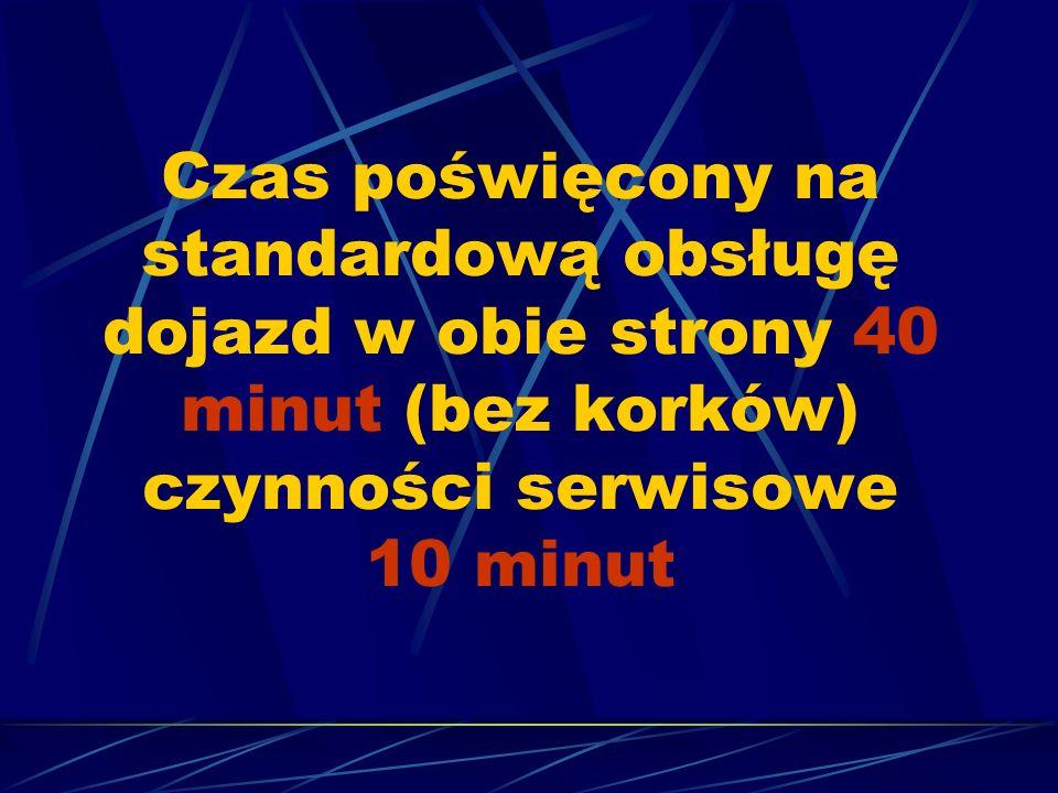 Czas poświęcony na standardową obsługę dojazd w obie strony 40 minut (bez korków) czynności serwisowe 10 minut