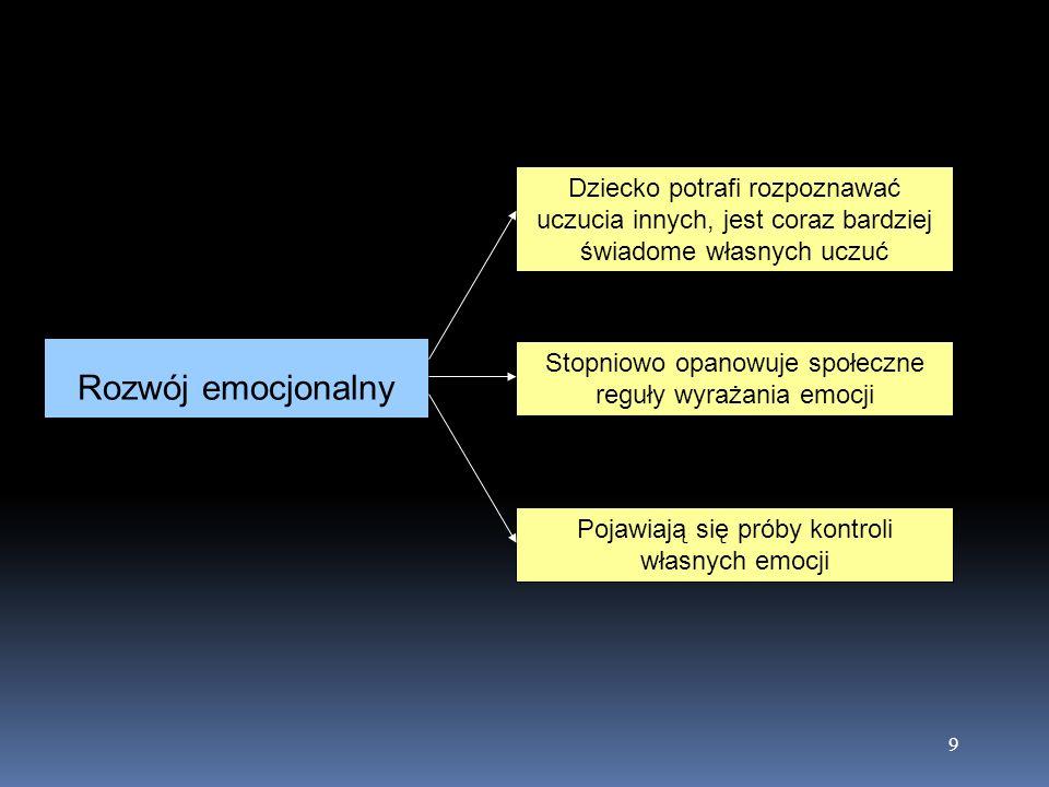 20 Bibliografia - - Bogdanowicz M.Psychologia kliniczna dziecka w wieku przedszkolnym.