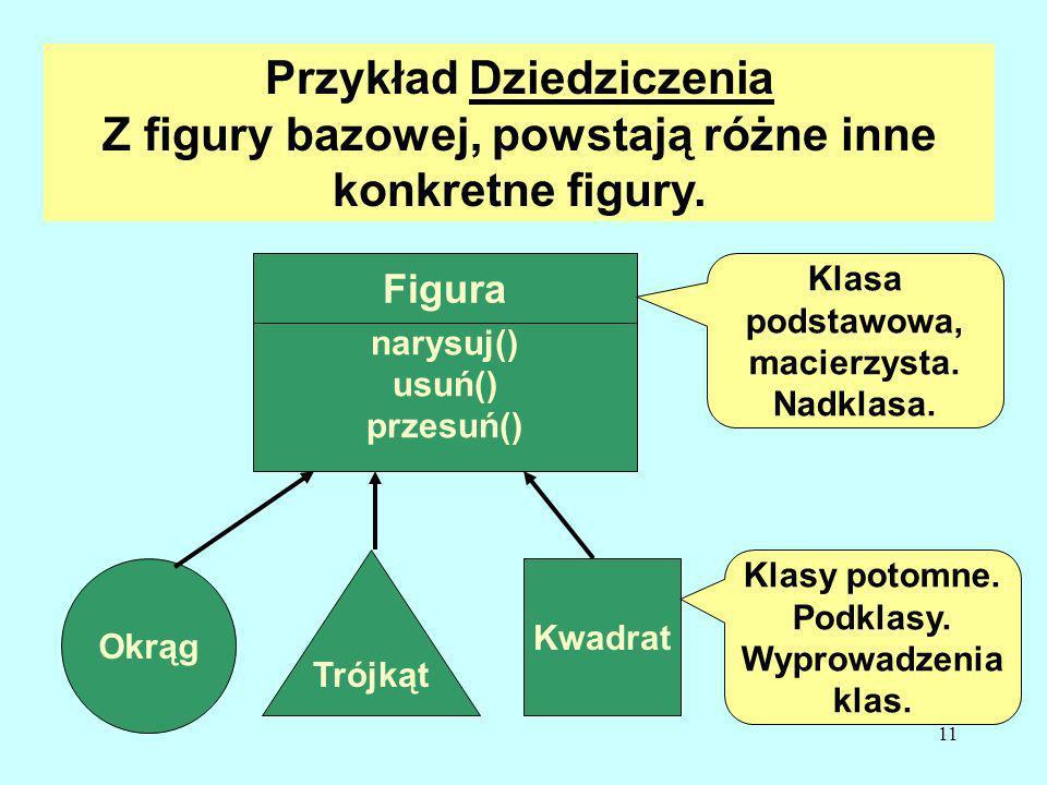 11 Przykład Dziedziczenia Z figury bazowej, powstają różne inne konkretne figury.