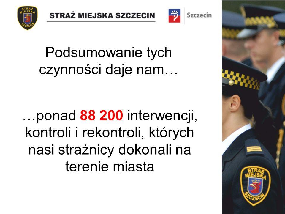 Podsumowanie tych czynności daje nam… …ponad 88 200 interwencji, kontroli i rekontroli, których nasi strażnicy dokonali na terenie miasta
