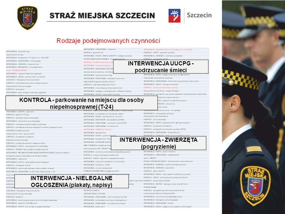 INTERWENCJA - NIELEGALNE OGŁOSZENIA (plakaty, napisy) KONTROLA - parkowanie na miejscu dla osoby niepełnosprawnej (T-24) INTERWENCJA - ZWIERZĘTA (pogryzienie) INTERWENCJA UUCPG - podrzucanie śmieci